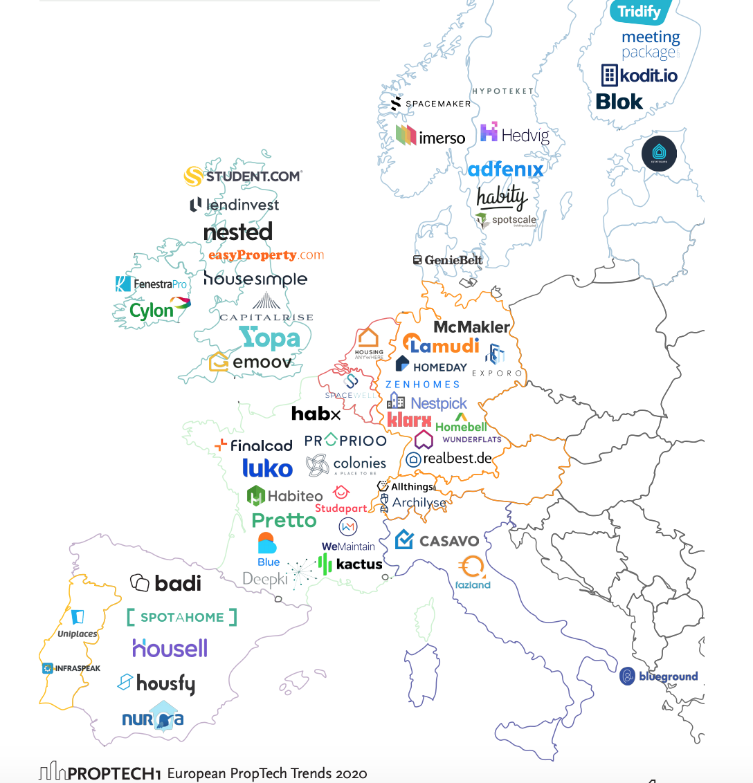 European Proptech Landscape: Who is Leading Proptech Funding ...